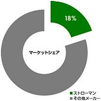 shiiki_image09
