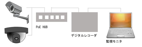service_2
